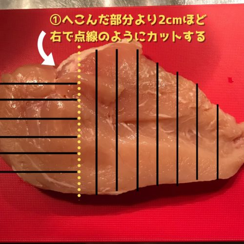 how-to-cut-chicken
